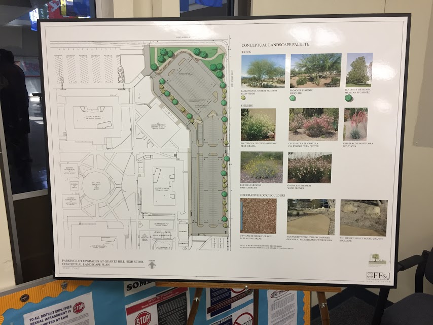Plans for the new parking lot