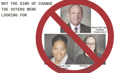 AVUHSD Board of Trustees: Recall and Why