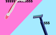 The Pink Tax: Blatant Gender-based Price Discrimination